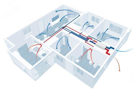 Korszerű és költséghatékony – a hővisszanyerős szellőztető rendszer
